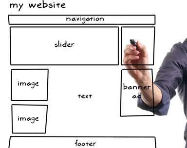 image of web project management